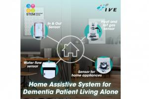 Home Assistive System for Dementia Patients Living Alone